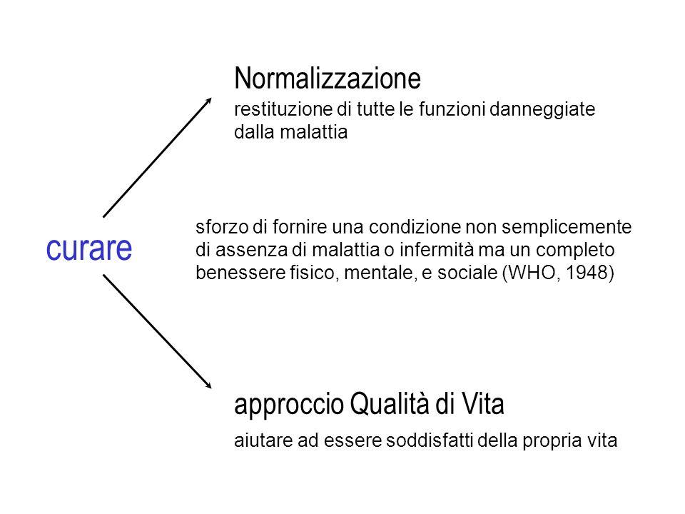 curare Normalizzazione approccio Qualità di Vita