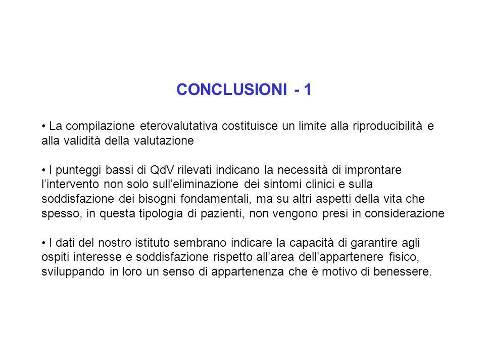 CONCLUSIONI - 1 La compilazione eterovalutativa costituisce un limite alla riproducibilità e alla validità della valutazione.