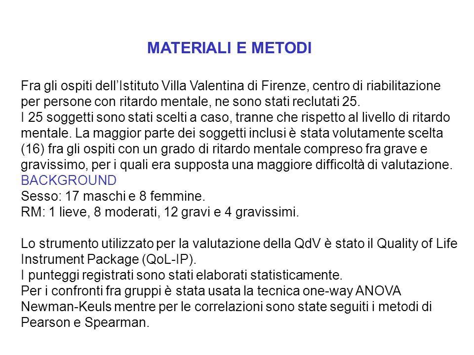 MATERIALI E METODI Fra gli ospiti dell'Istituto Villa Valentina di Firenze, centro di riabilitazione.