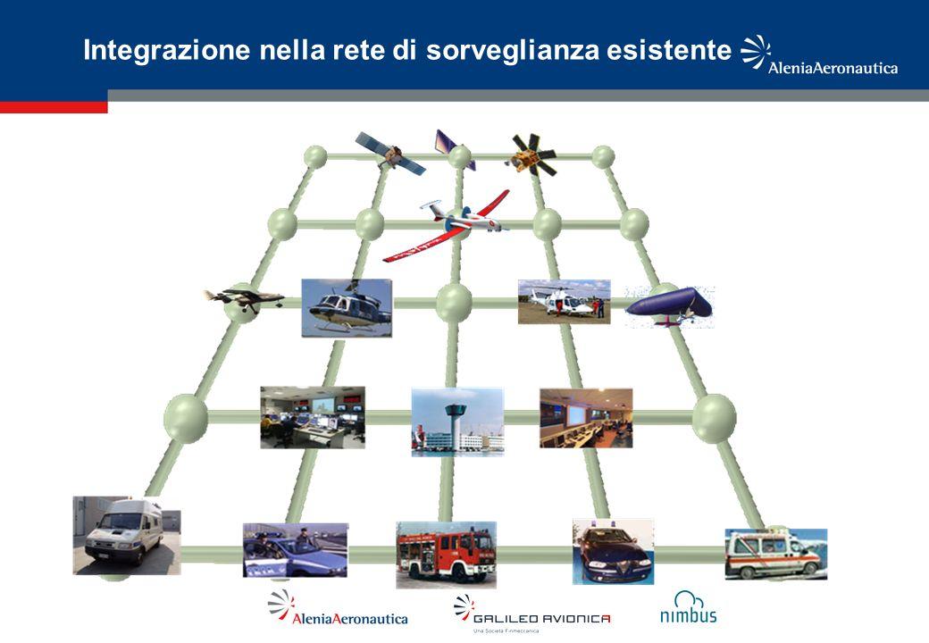 Integrazione nella rete di sorveglianza esistente