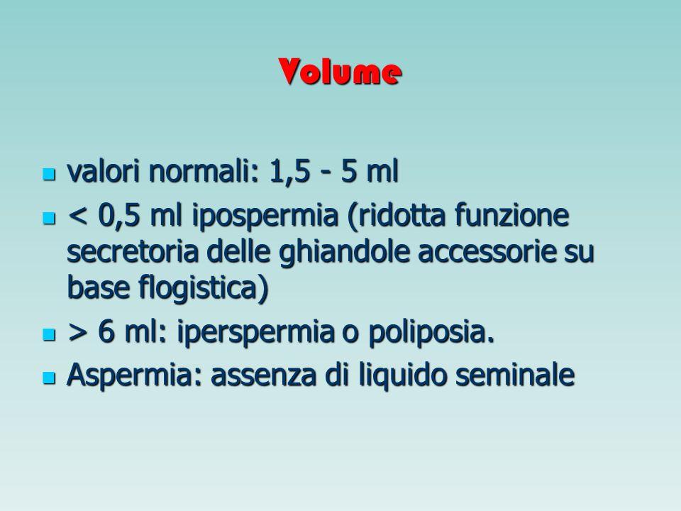 Volume valori normali: 1,5 - 5 ml