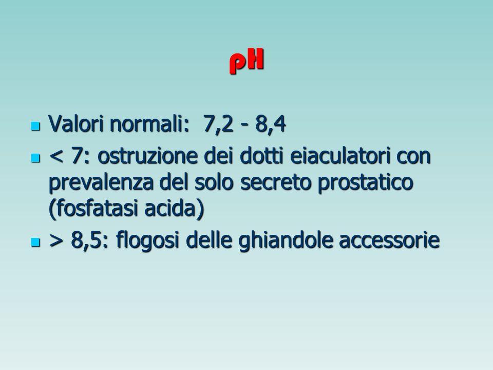 pH Valori normali: 7,2 - 8,4. < 7: ostruzione dei dotti eiaculatori con prevalenza del solo secreto prostatico (fosfatasi acida)