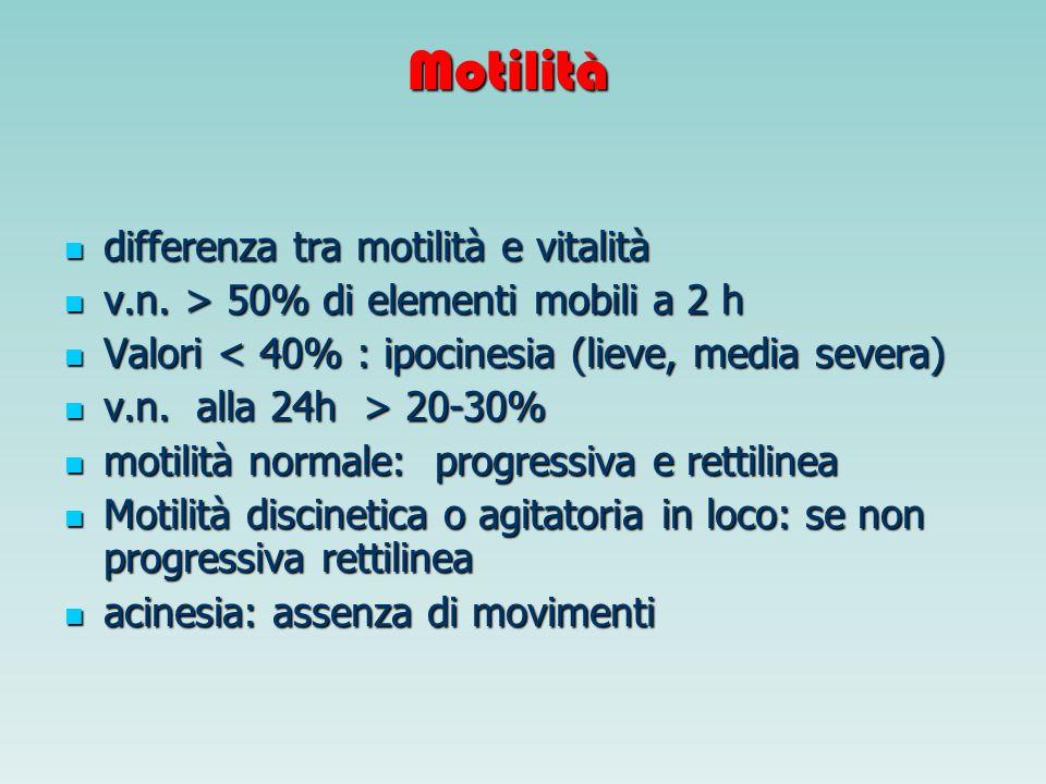 Motilità differenza tra motilità e vitalità