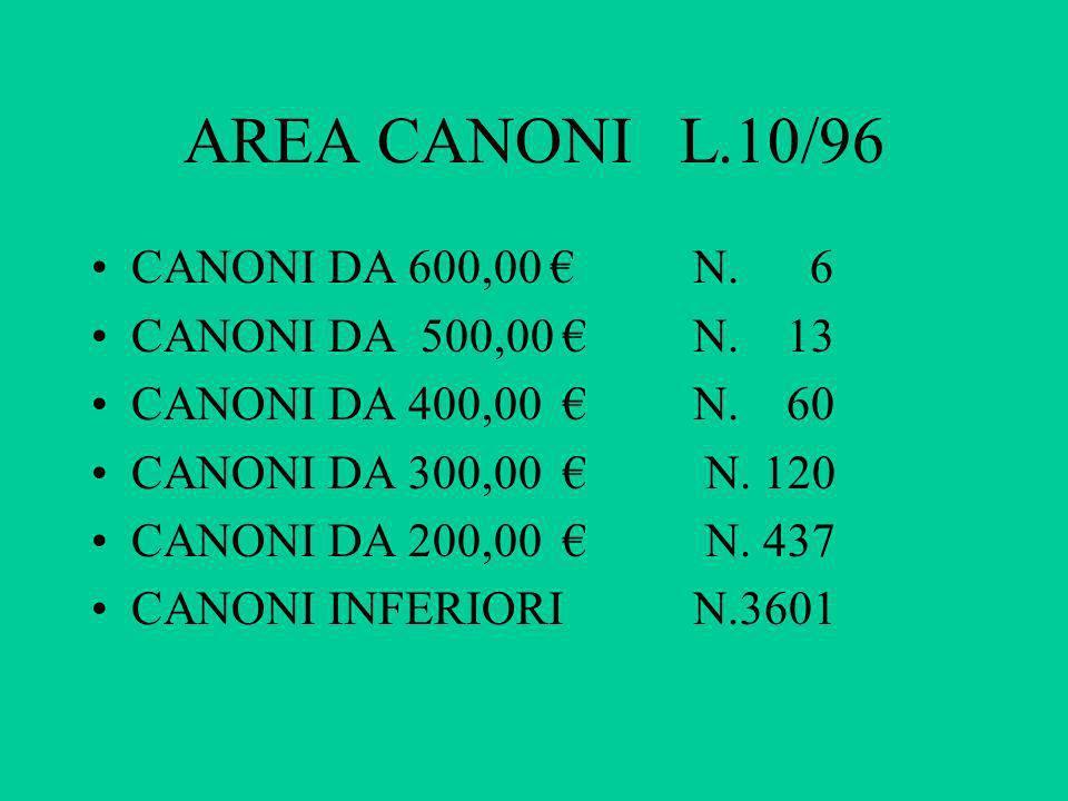 AREA CANONI L.10/96 CANONI DA 600,00 € N. 6 CANONI DA 500,00 € N. 13