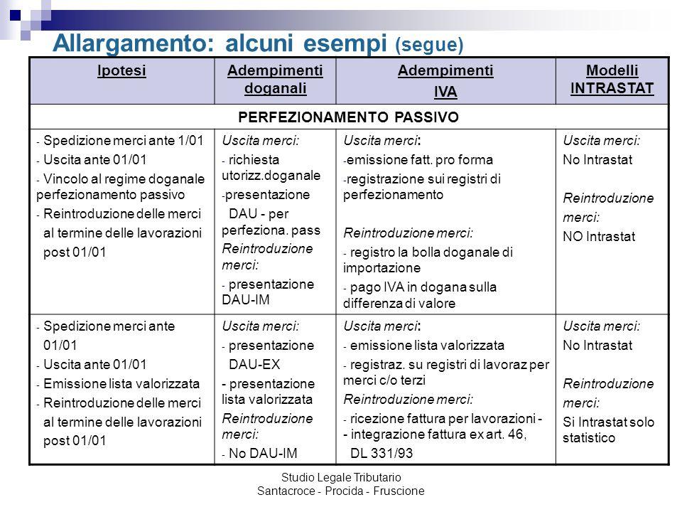 PERFEZIONAMENTO PASSIVO