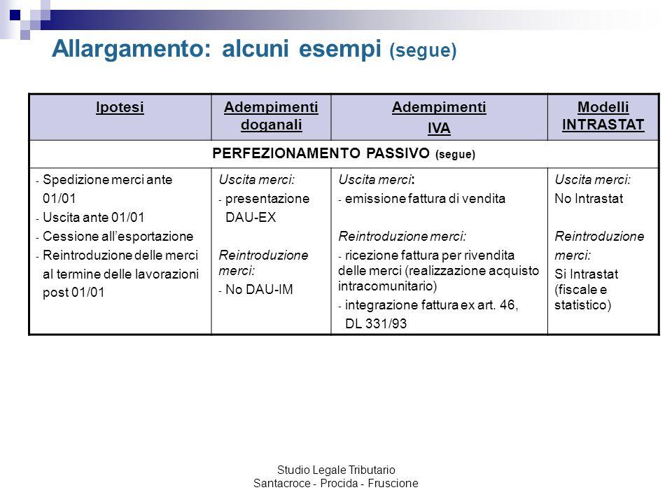 PERFEZIONAMENTO PASSIVO (segue)