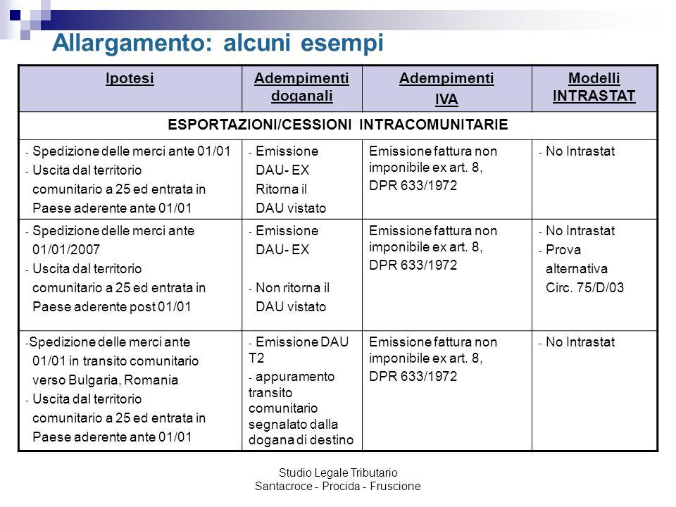 ESPORTAZIONI/CESSIONI INTRACOMUNITARIE
