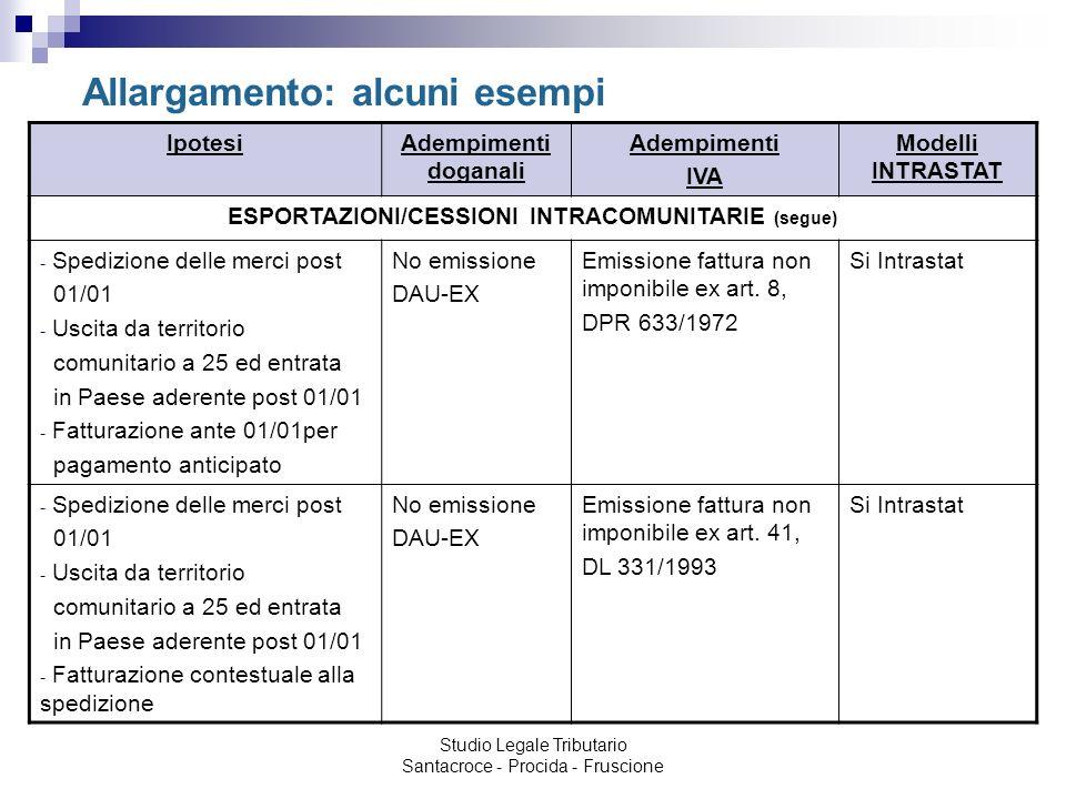 ESPORTAZIONI/CESSIONI INTRACOMUNITARIE (segue)
