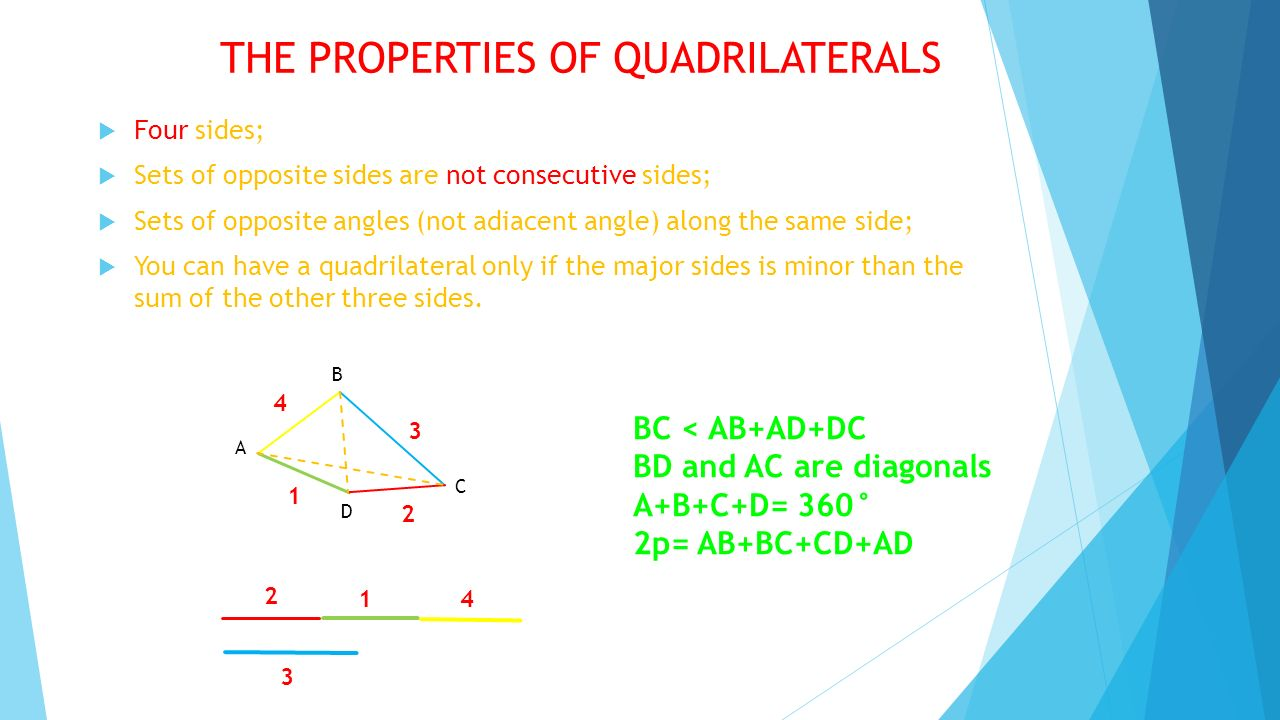 THE PROPERTIES OF QUADRILATERALS