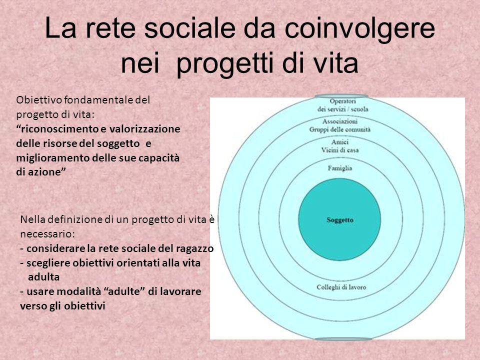 La rete sociale da coinvolgere nei progetti di vita