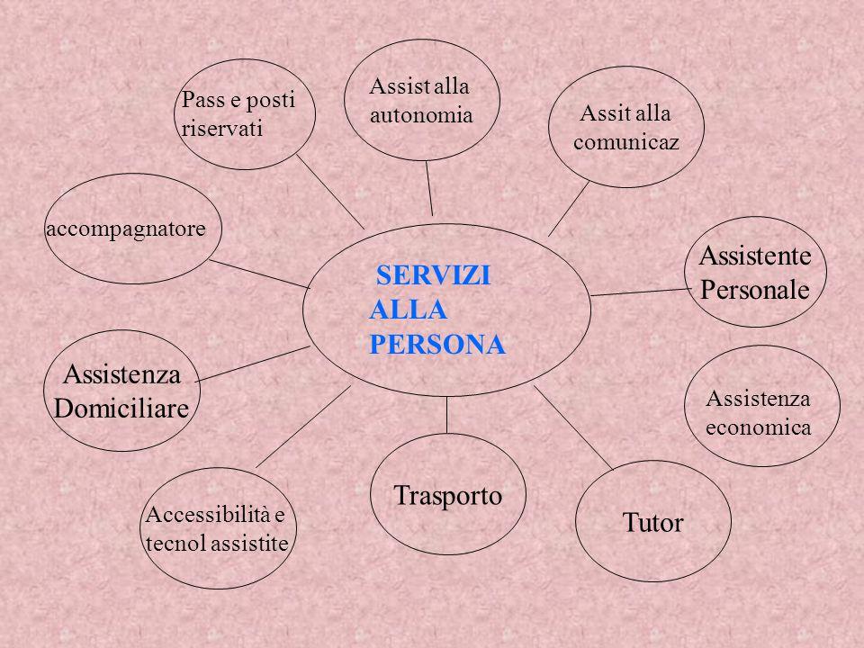 Assistente Personale SERVIZI ALLA PERSONA Assistenza Domiciliare