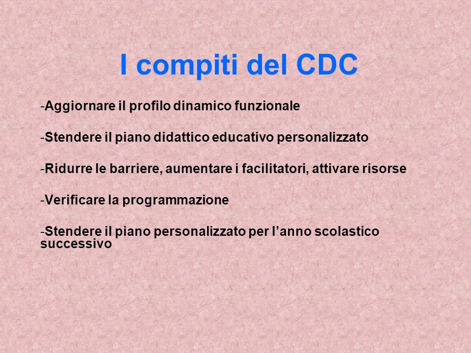 I compiti del CDC Aggiornare il profilo dinamico funzionale