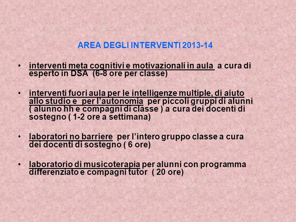 AREA DEGLI INTERVENTI 2013-14