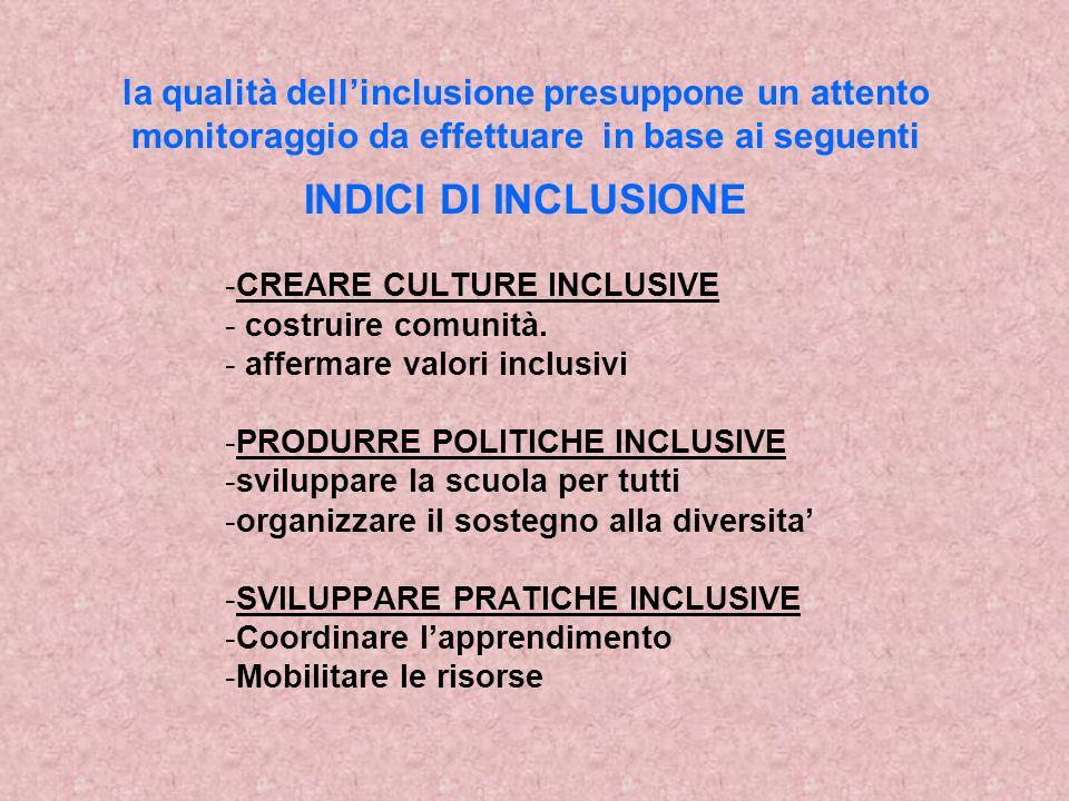 la qualità dell'inclusione presuppone un attento monitoraggio da effettuare in base ai seguenti INDICI DI INCLUSIONE
