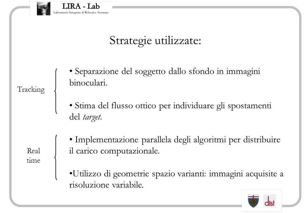 Strategie utilizzate: