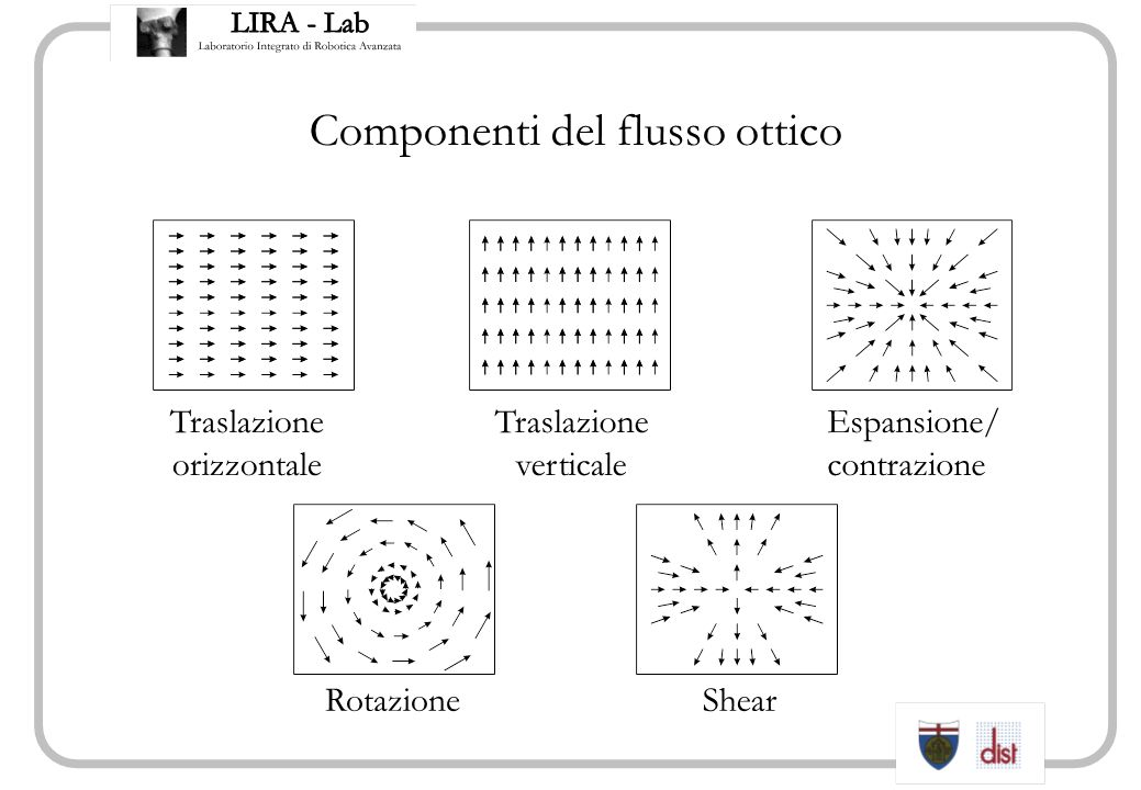 Componenti del flusso ottico