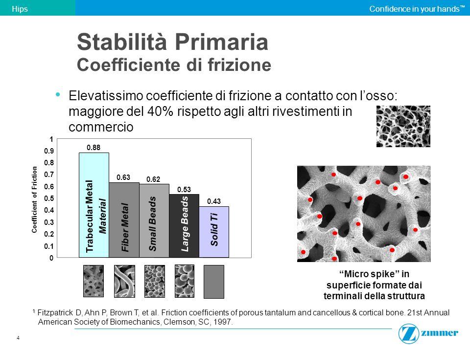 Stabilità Primaria Coefficiente di frizione