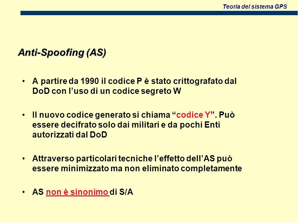 Anti-Spoofing (AS) A partire da 1990 il codice P è stato crittografato dal DoD con l'uso di un codice segreto W.