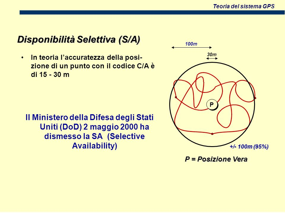 Disponibilità Selettiva (S/A)