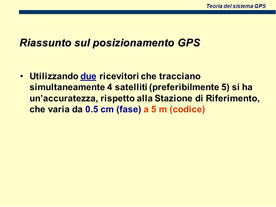 Riassunto sul posizionamento GPS