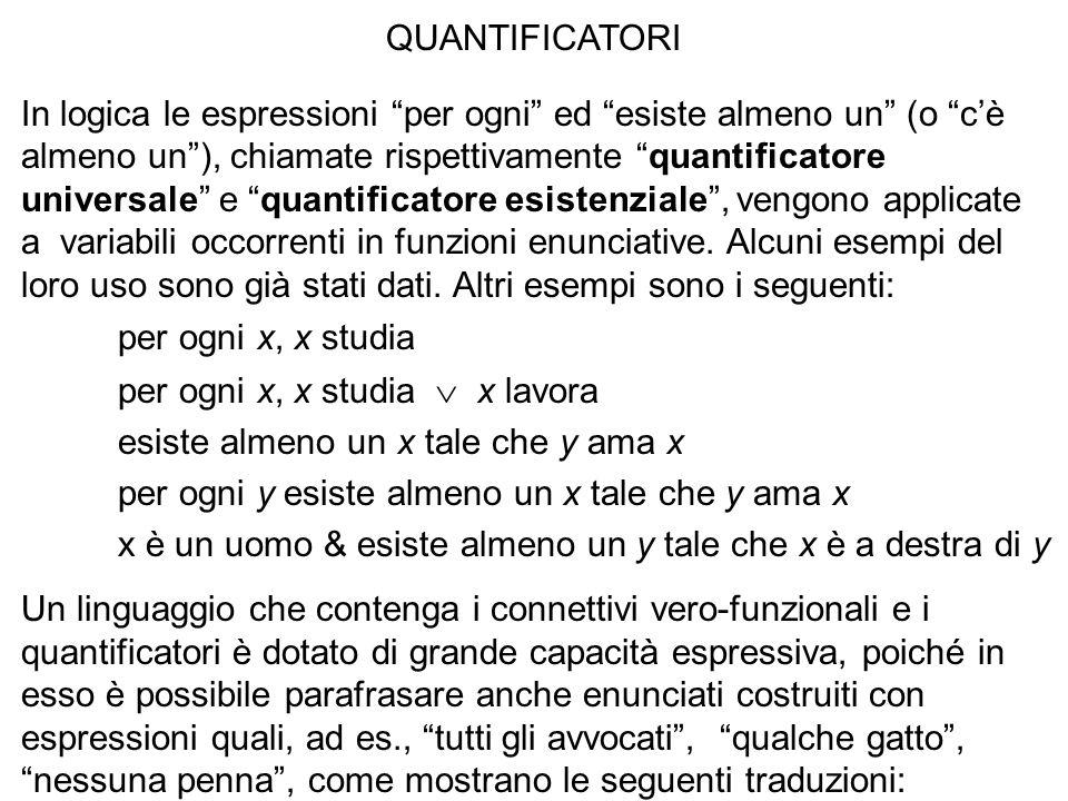 QUANTIFICATORIIn logica le espressioni per ogni ed esiste almeno un (o c'è. almeno un ), chiamate rispettivamente quantificatore.