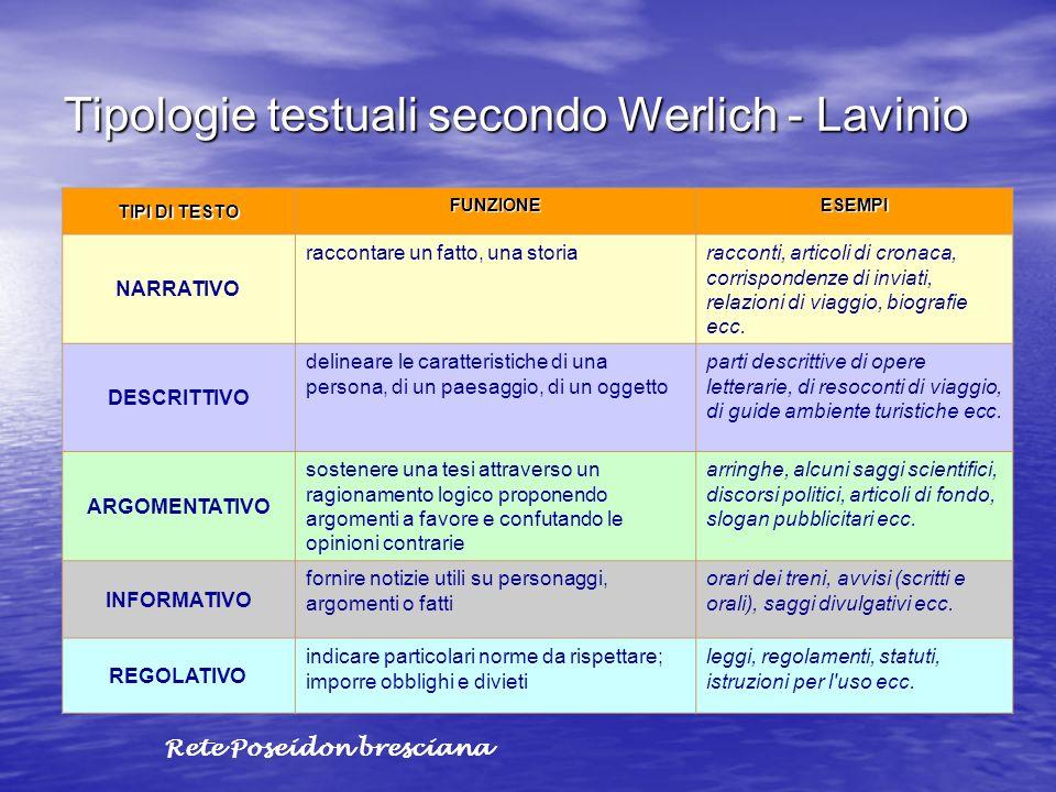 Tipologie testuali secondo Werlich - Lavinio