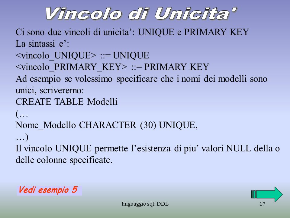 Vincolo di Unicita Ci sono due vincoli di unicita': UNIQUE e PRIMARY KEY. La sintassi e': <vincolo_UNIQUE> ::= UNIQUE.