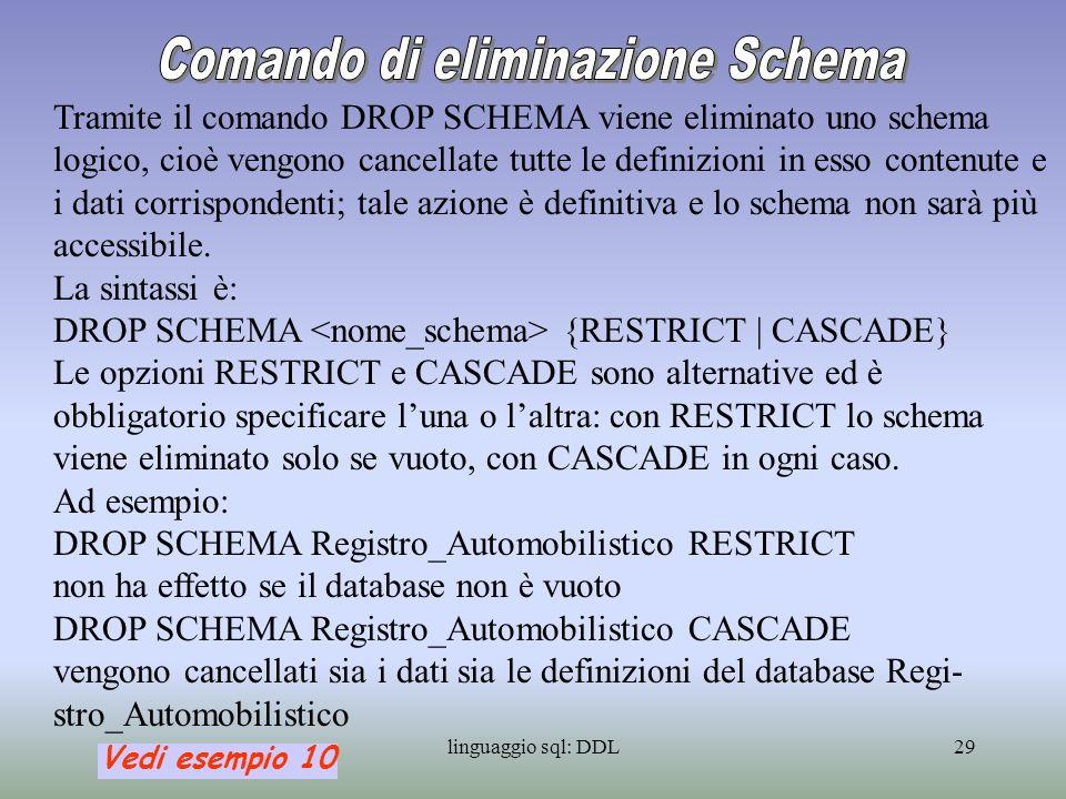 Comando di eliminazione Schema