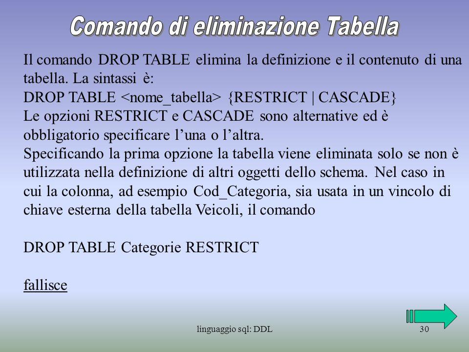 Comando di eliminazione Tabella