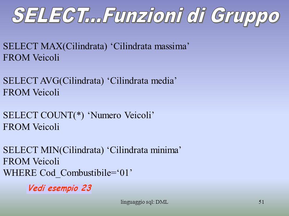 SELECT...Funzioni di Gruppo