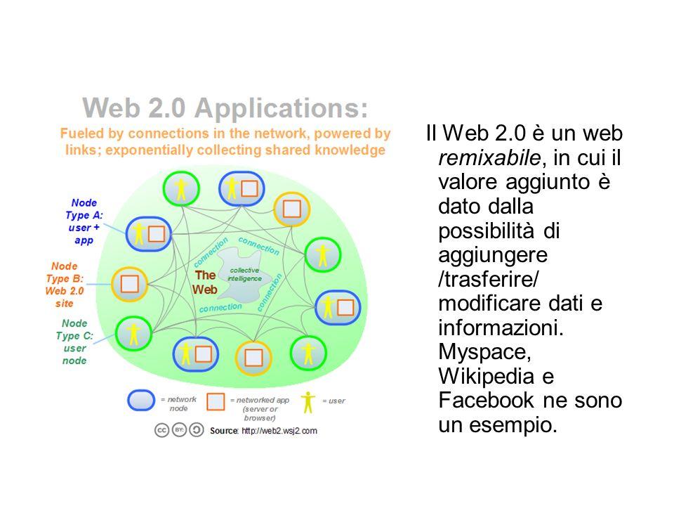 Il Web 2.0 è un web remixabile, in cui il valore aggiunto è dato dalla possibilità di aggiungere /trasferire/ modificare dati e informazioni.