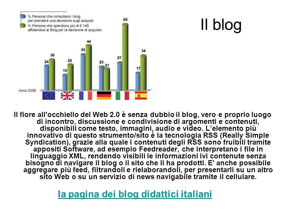 la pagina dei blog didattici italiani