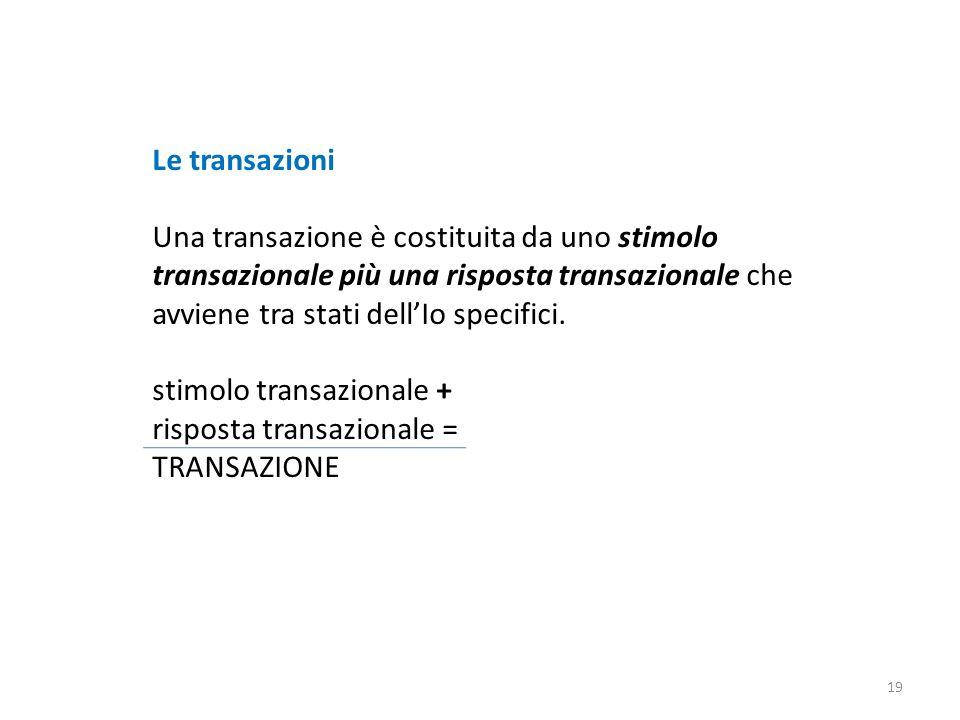 Le transazioni Una transazione è costituita da uno stimolo transazionale più una risposta transazionale che avviene tra stati dell'Io specifici.