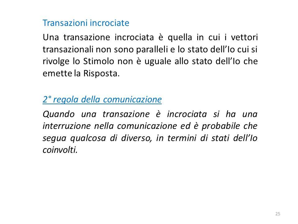 Transazioni incrociate
