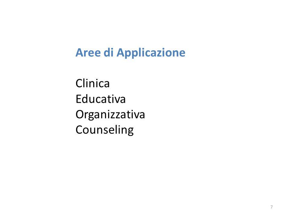 Aree di Applicazione Clinica Educativa Organizzativa Counseling