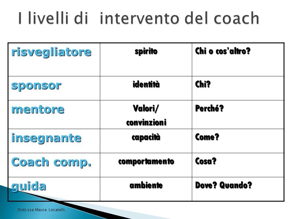 I livelli di intervento del coach