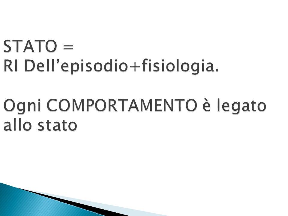 STATO = RI Dell'episodio+fisiologia