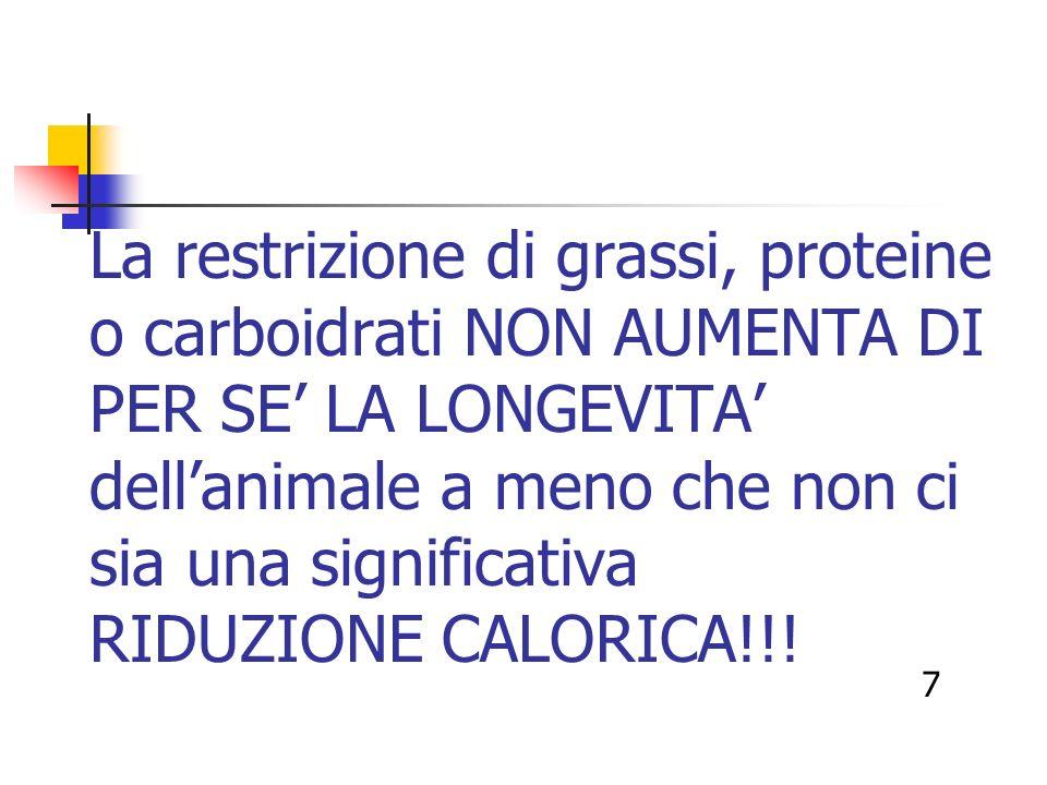 La restrizione di grassi, proteine o carboidrati NON AUMENTA DI PER SE' LA LONGEVITA' dell'animale a meno che non ci sia una significativa RIDUZIONE CALORICA!!!