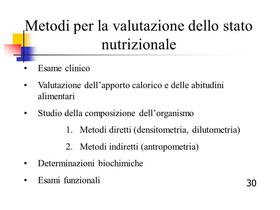 Metodi per la valutazione dello stato nutrizionale