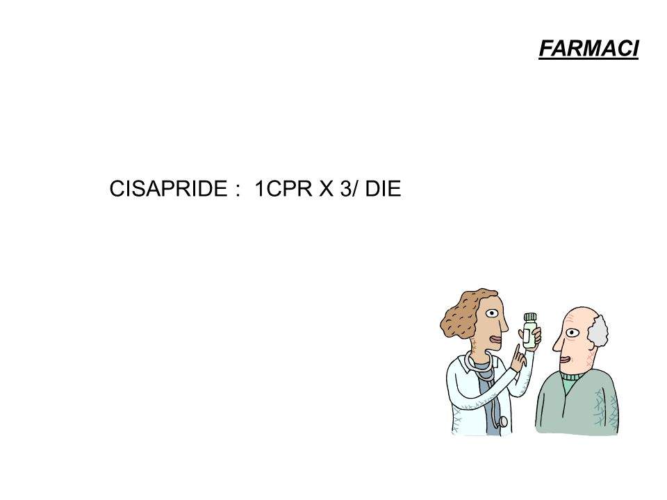 FARMACI CISAPRIDE : 1CPR X 3/ DIE