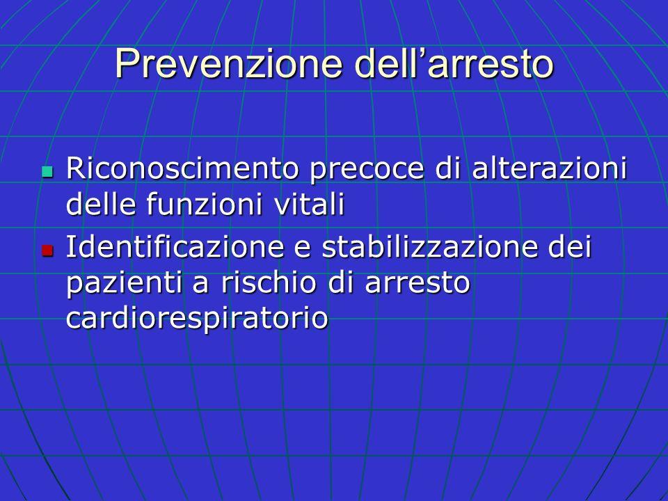 Prevenzione dell'arresto