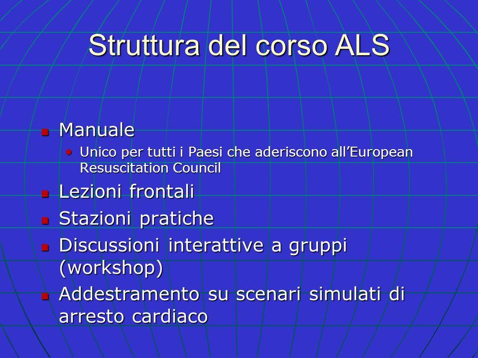 Struttura del corso ALS