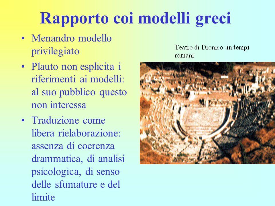 Rapporto coi modelli greci