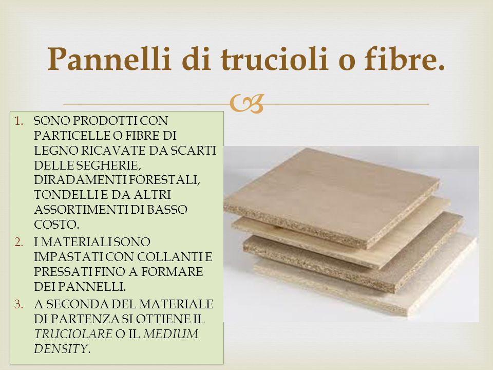 Pannelli di trucioli o fibre.