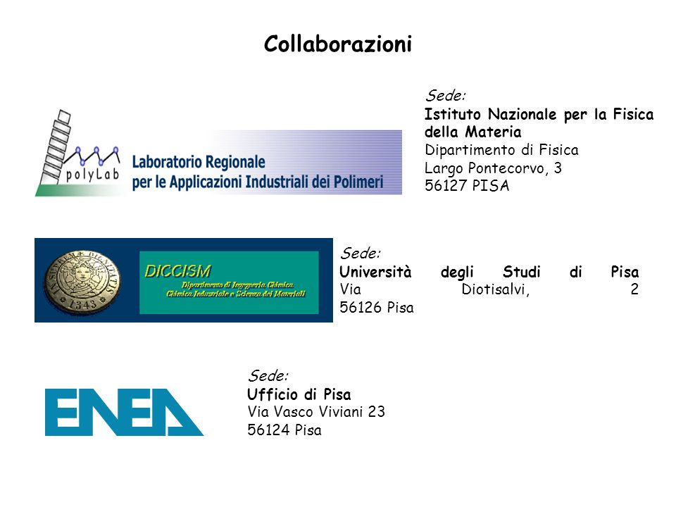 Collaborazioni Sede: Istituto Nazionale per la Fisica della Materia