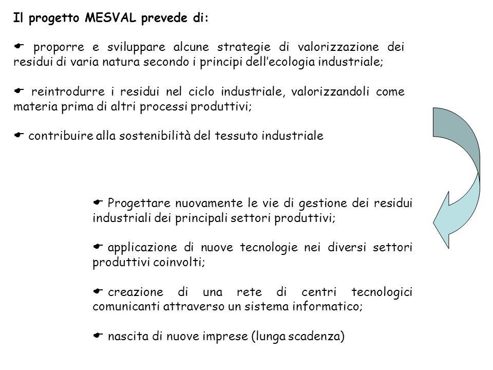 Il progetto MESVAL prevede di: