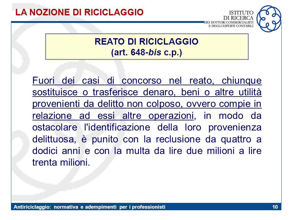 LA NOZIONE DI RICICLAGGIO