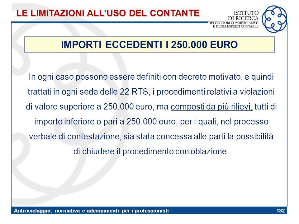 IMPORTI ECCEDENTI I 250.000 EURO