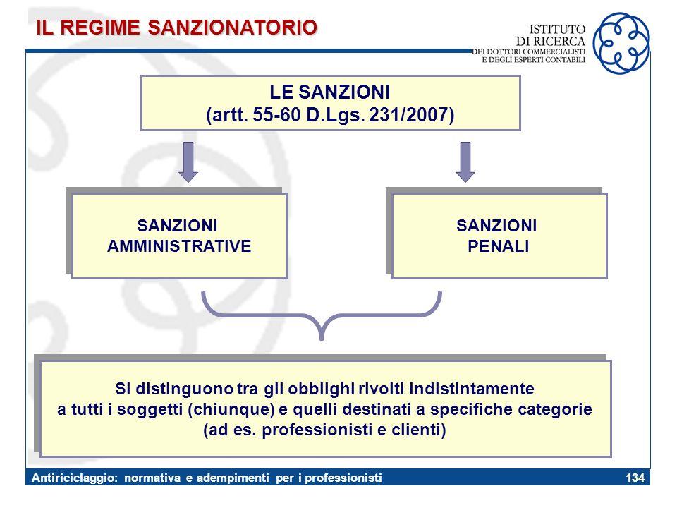 IL REGIME SANZIONATORIO