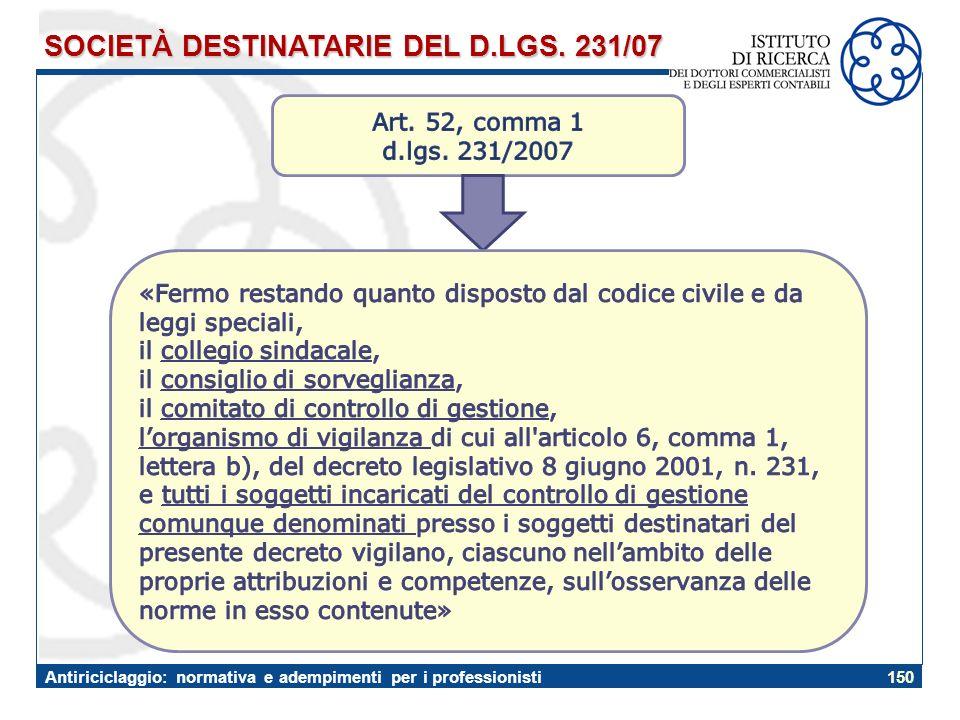SOCIETÀ DESTINATARIE DEL D.LGS. 231/07